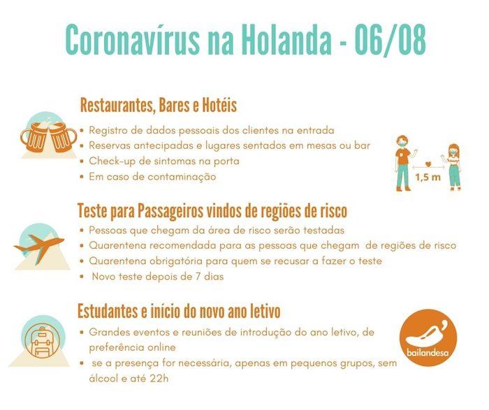 Covid-19 na Holanda - Coronavirus - (c) Bailandesa.nl