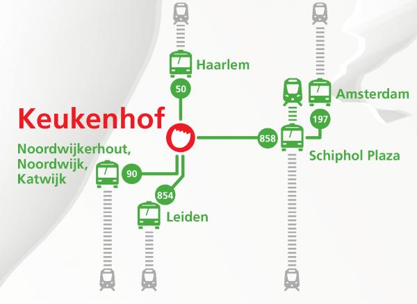 Transporte Publico - ©Keukenhof - parque das tulipas da Holanda